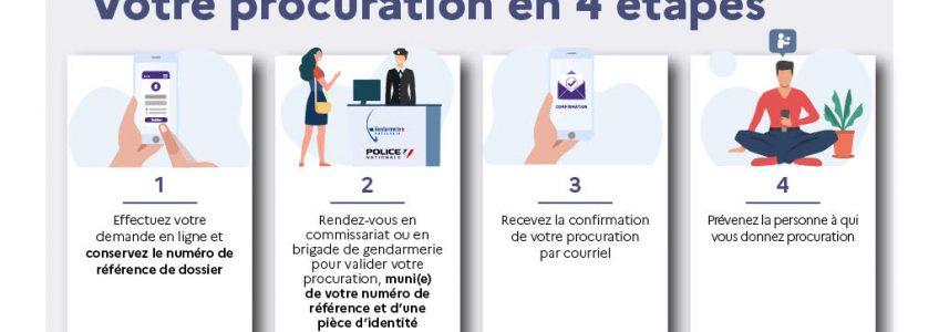 Procuration-vote
